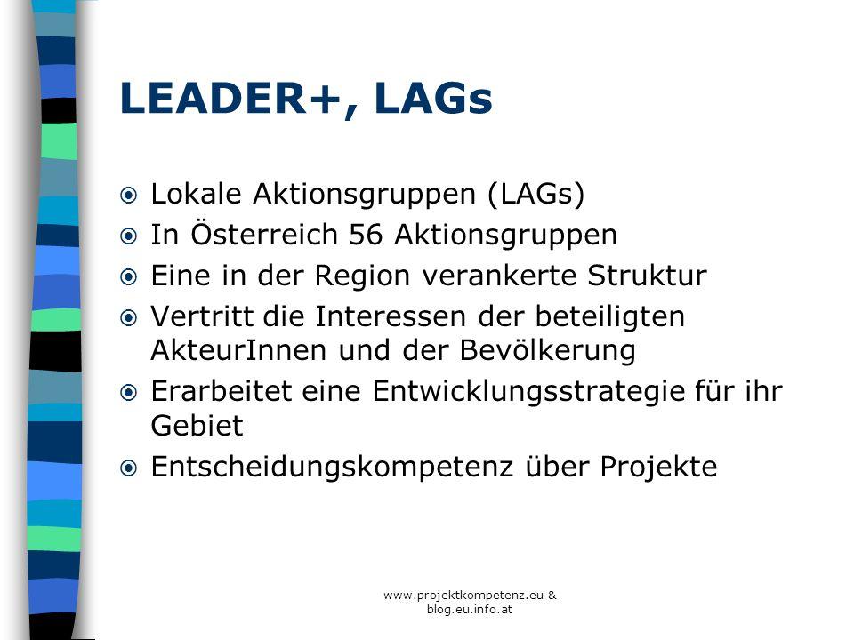 www.projektkompetenz.eu & blog.eu.info.at LEADER+, LAGs Lokale Aktionsgruppen (LAGs) In Österreich 56 Aktionsgruppen Eine in der Region verankerte Str