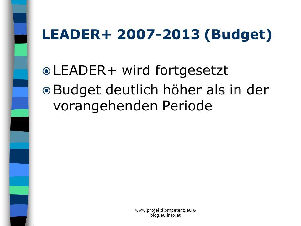 www.projektkompetenz.eu & blog.eu.info.at LEADER+ 2007-2013 (Budget) LEADER+ wird fortgesetzt Budget deutlich höher als in der vorangehenden Periode