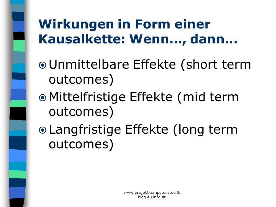 www.projektkompetenz.eu & blog.eu.info.at Wirkungen in Form einer Kausalkette: Wenn…, dann… Unmittelbare Effekte (short term outcomes) Mittelfristige