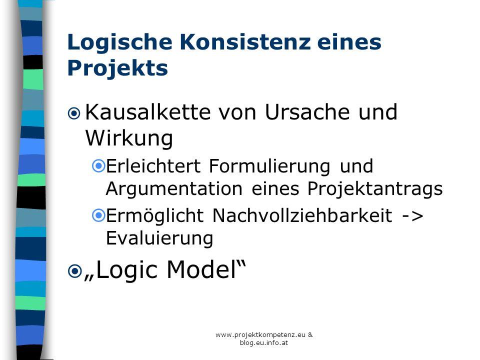 www.projektkompetenz.eu & blog.eu.info.at Logische Konsistenz eines Projekts Kausalkette von Ursache und Wirkung Erleichtert Formulierung und Argument