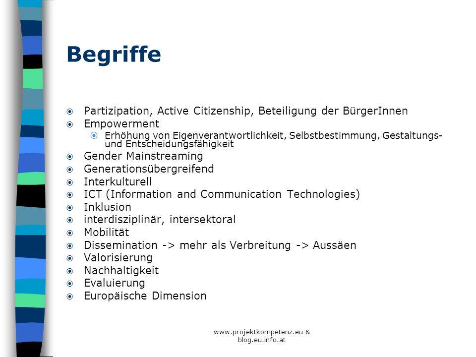 www.projektkompetenz.eu & blog.eu.info.at Begriffe Partizipation, Active Citizenship, Beteiligung der BürgerInnen Empowerment Erhöhung von Eigenverant