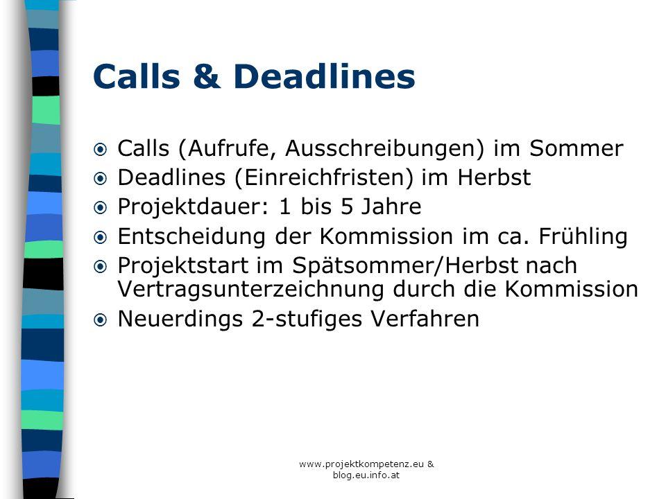 www.projektkompetenz.eu & blog.eu.info.at Calls & Deadlines Calls (Aufrufe, Ausschreibungen) im Sommer Deadlines (Einreichfristen) im Herbst Projektda