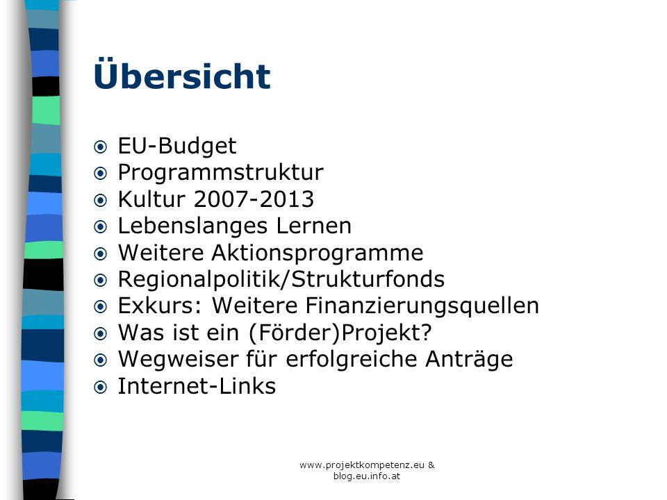 www.projektkompetenz.eu & blog.eu.info.at Übersicht EU-Budget Programmstruktur Kultur 2007-2013 Lebenslanges Lernen Weitere Aktionsprogramme Regionalp