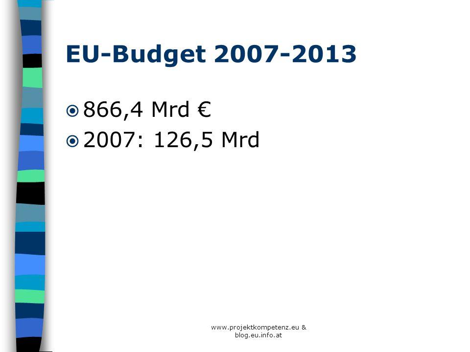 www.projektkompetenz.eu & blog.eu.info.at EU-Budget 2007-2013 866,4 Mrd 2007: 126,5 Mrd