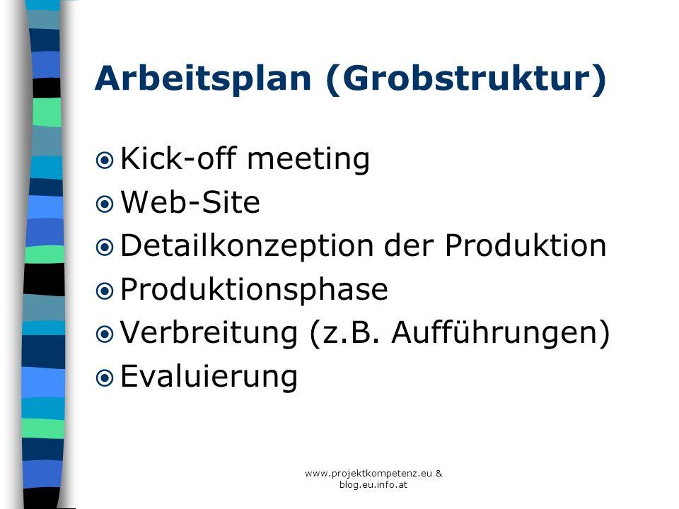 www.projektkompetenz.eu & blog.eu.info.at Arbeitsplan (Grobstruktur) Kick-off meeting Web-Site Detailkonzeption der Produktion Produktionsphase Verbre