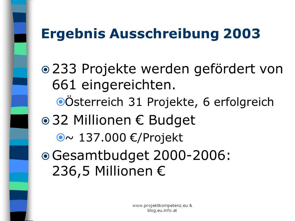 www.projektkompetenz.eu & blog.eu.info.at Ergebnis Ausschreibung 2003 233 Projekte werden gefördert von 661 eingereichten. Österreich 31 Projekte, 6 e