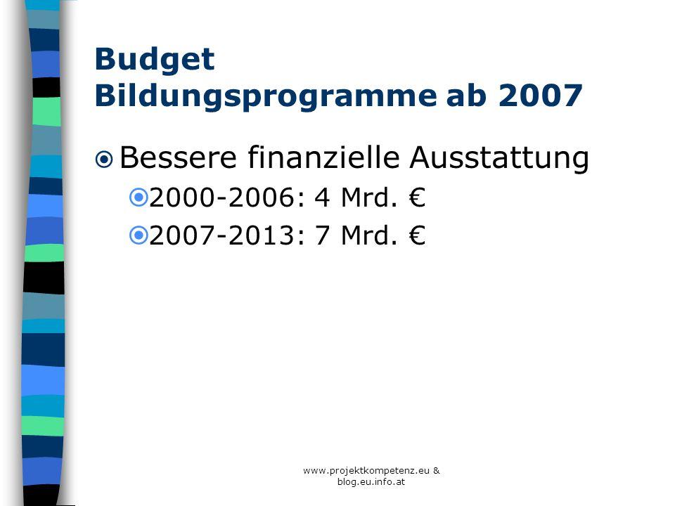 www.projektkompetenz.eu & blog.eu.info.at Budget Bildungsprogramme ab 2007 Bessere finanzielle Ausstattung 2000-2006: 4 Mrd. 2007-2013: 7 Mrd.