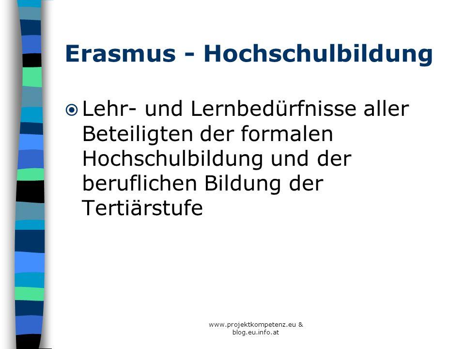 Erasmus - Hochschulbildung Lehr- und Lernbedürfnisse aller Beteiligten der formalen Hochschulbildung und der beruflichen Bildung der Tertiärstufe www.