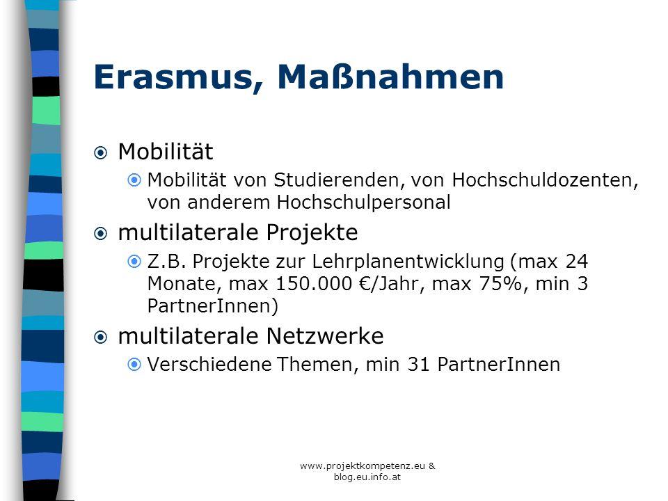 Erasmus, Maßnahmen Mobilität Mobilität von Studierenden, von Hochschuldozenten, von anderem Hochschulpersonal multilaterale Projekte Z.B. Projekte zur