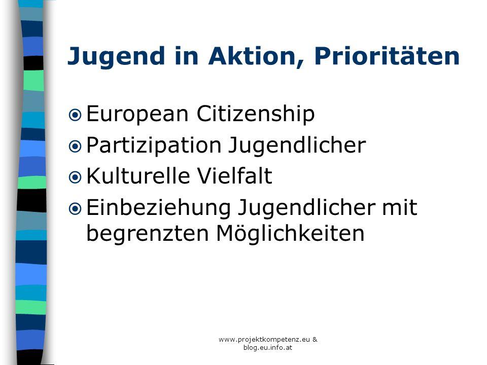 Jugend in Aktion, Prioritäten European Citizenship Partizipation Jugendlicher Kulturelle Vielfalt Einbeziehung Jugendlicher mit begrenzten Möglichkeit
