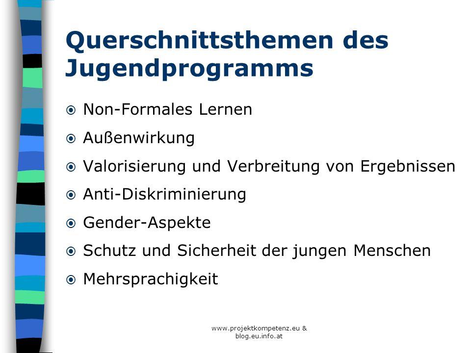 Querschnittsthemen des Jugendprogramms Non-Formales Lernen Außenwirkung Valorisierung und Verbreitung von Ergebnissen Anti-Diskriminierung Gender-Aspe