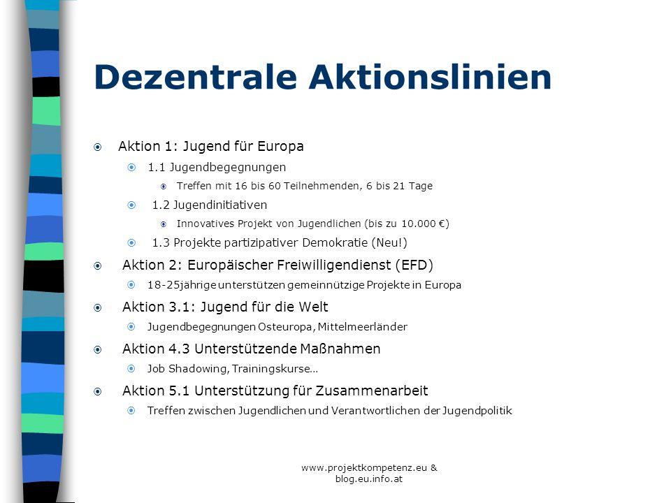 Dezentrale Aktionslinien Aktion 1: Jugend für Europa 1.1 Jugendbegegnungen Treffen mit 16 bis 60 Teilnehmenden, 6 bis 21 Tage 1.2 Jugendinitiativen In
