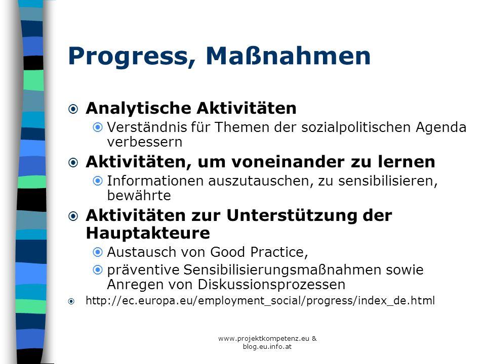 www.projektkompetenz.eu & blog.eu.info.at Progress, Maßnahmen Analytische Aktivitäten Verständnis für Themen der sozialpolitischen Agenda verbessern A