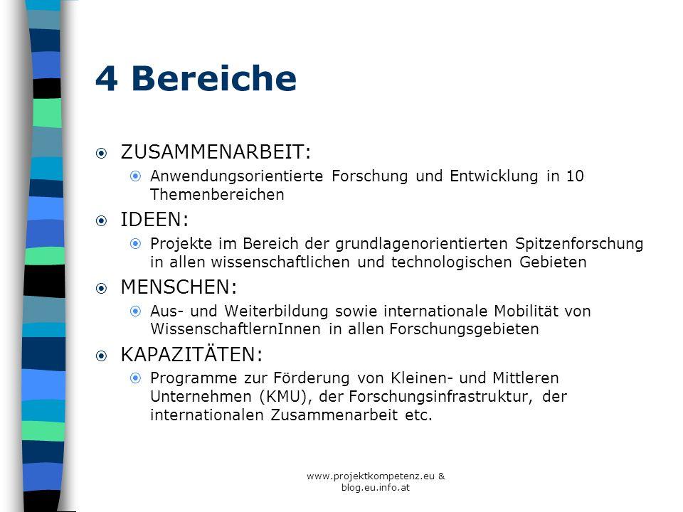 4 Bereiche ZUSAMMENARBEIT: Anwendungsorientierte Forschung und Entwicklung in 10 Themenbereichen IDEEN: Projekte im Bereich der grundlagenorientierten