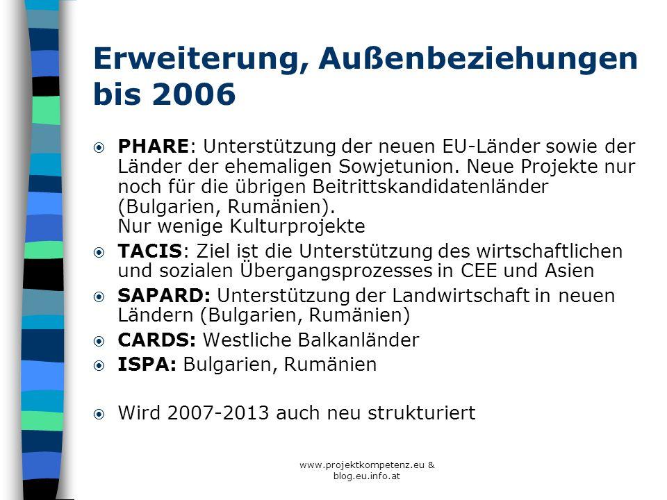 Erweiterung, Außenbeziehungen bis 2006 PHARE: Unterstützung der neuen EU-Länder sowie der Länder der ehemaligen Sowjetunion. Neue Projekte nur noch fü