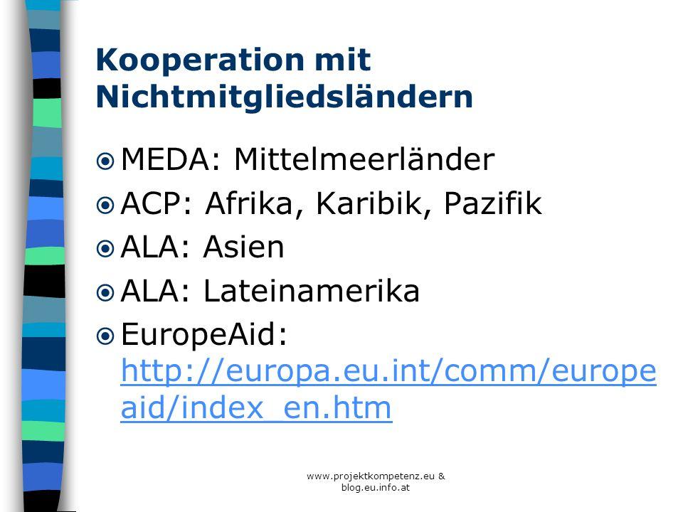 www.projektkompetenz.eu & blog.eu.info.at Kooperation mit Nichtmitgliedsländern MEDA: Mittelmeerländer ACP: Afrika, Karibik, Pazifik ALA: Asien ALA: L