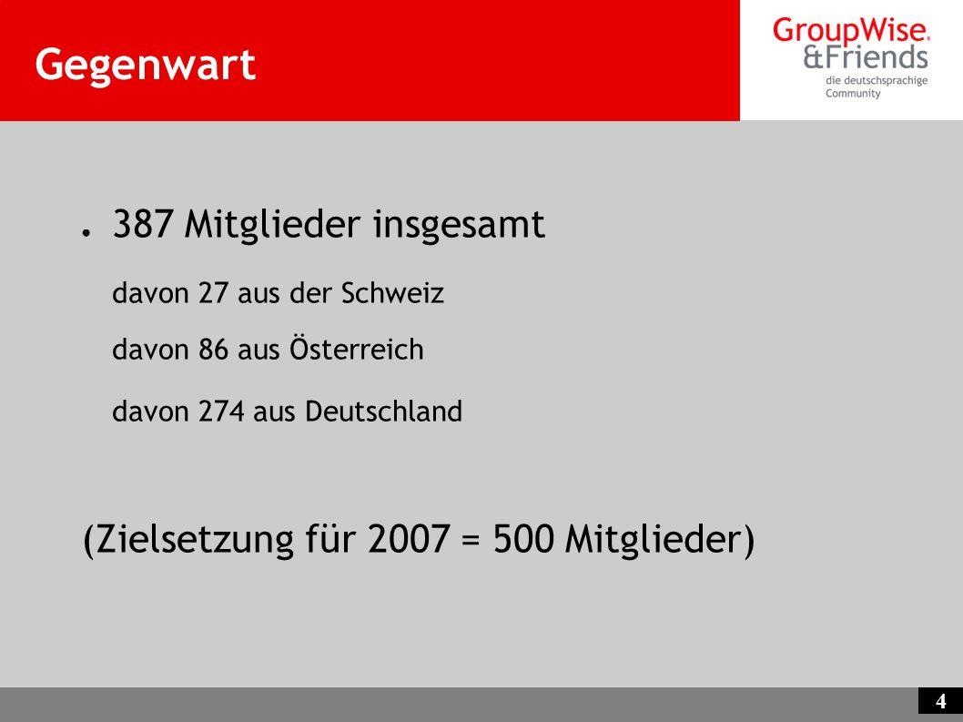 4 Gegenwart 387 Mitglieder insgesamt davon 27 aus der Schweiz davon 86 aus Österreich davon 274 aus Deutschland (Zielsetzung für 2007 = 500 Mitglieder