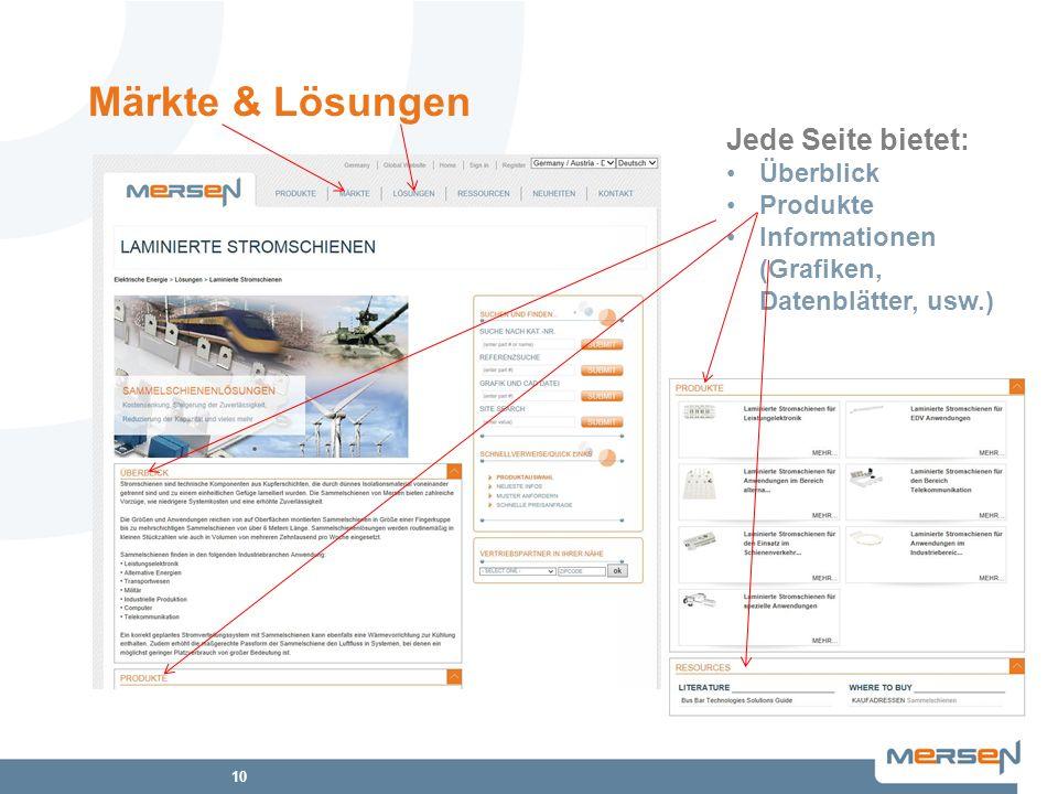 10 Märkte & Lösungen Jede Seite bietet: Überblick Produkte Informationen (Grafiken, Datenblätter, usw.)