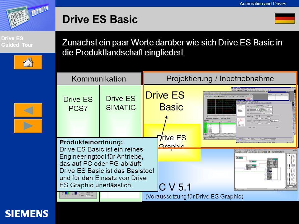 Automation and Drives Drive ES Guided Tour Intern Edition 01/02 Drive ES Basic Zunächst ein paar Worte darüber wie sich Drive ES Basic in die Produktl