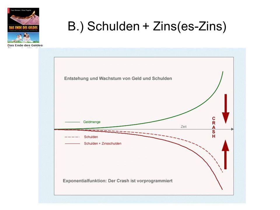 B.) Schulden + Zins(es-Zins)
