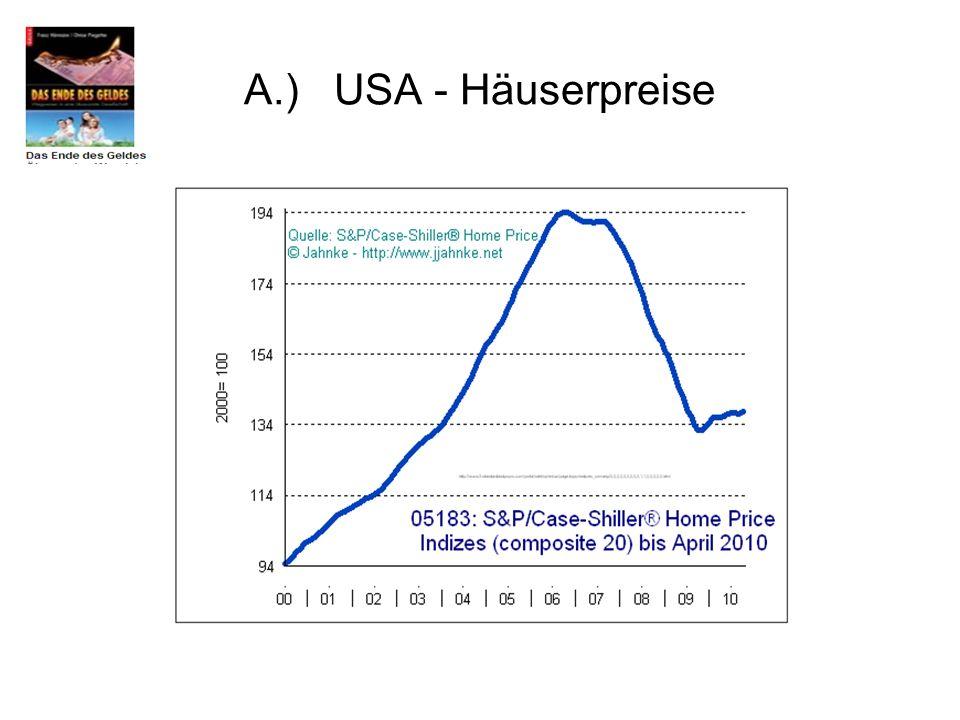 A.) USA - Häuserpreise