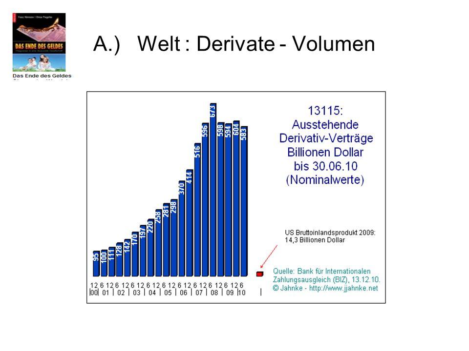 A.) USA : Staatsschulden