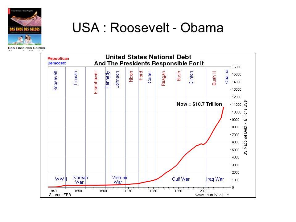 USA : Roosevelt - Obama