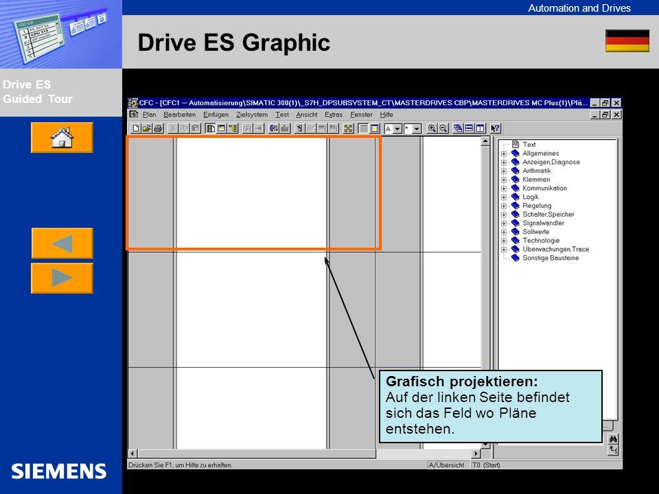 Automation and Drives Drive ES Guided Tour Intern Edition 01/02 Drive ES Graphic Grafisch projektieren: Auf der linken Seite befindet sich das Feld wo Pläne entstehen.