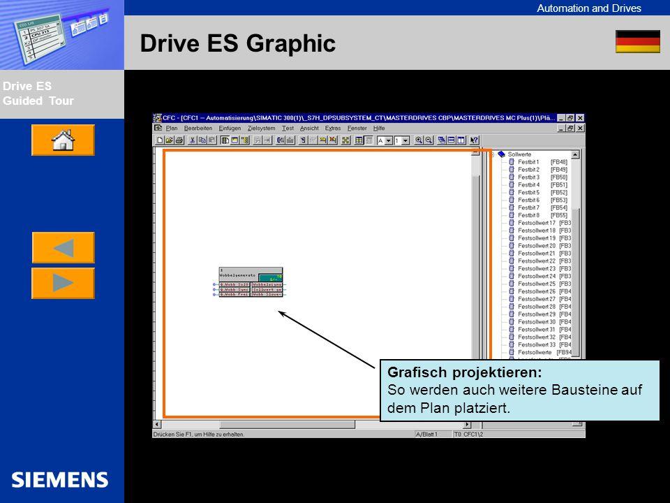 Automation and Drives Drive ES Guided Tour Intern Edition 01/02 Drive ES Graphic Grafisch projektieren: So werden auch weitere Bausteine auf dem Plan platziert.