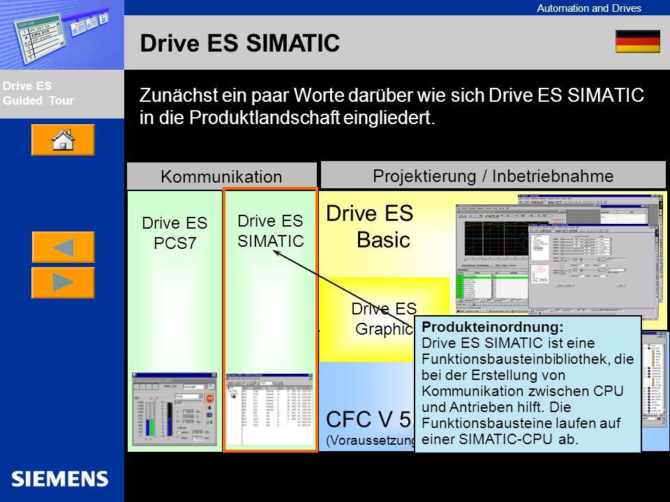 Automation and Drives Drive ES Guided Tour Intern Edition 01/02 Drive ES SIMATIC Drive ES SIMATIC: Die Bausteine von Drive ES SIMATIC werden auf einem PC konfiguriert und dann in die CPU geladen.
