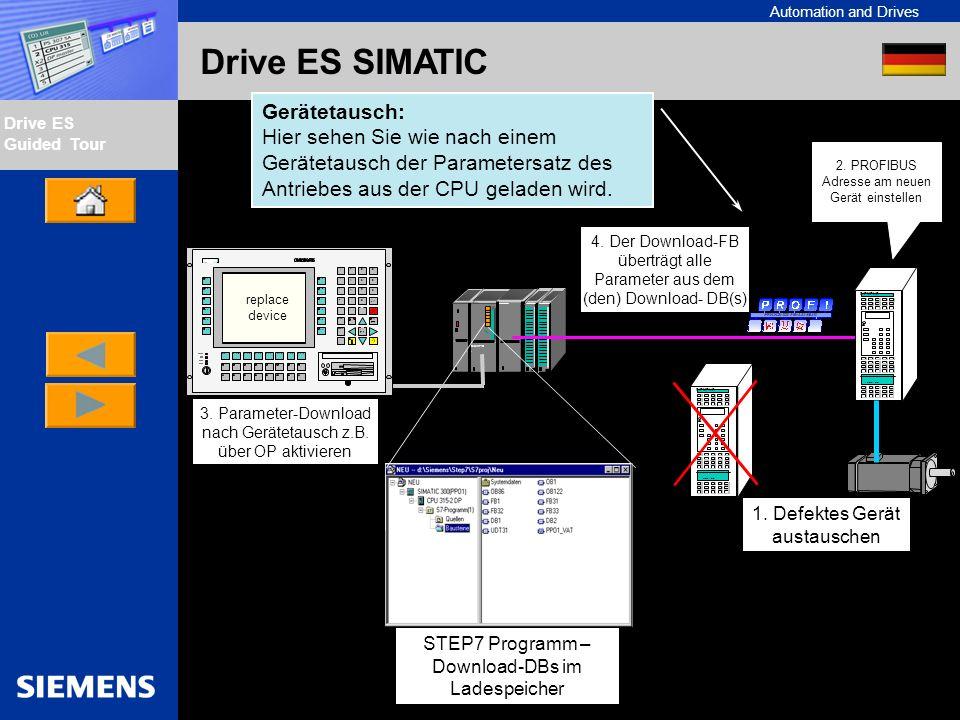 Automation and Drives Drive ES Guided Tour Intern Edition 01/02 Drive ES SIMATIC 2. PROFIBUS Adresse am neuen Gerät einstellen Gerätetausch: Hier sehe