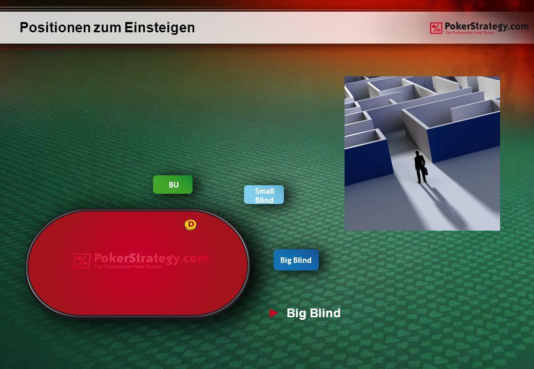 Positionen zum Einsteigen Big Blind BU Big Blind Small Blind
