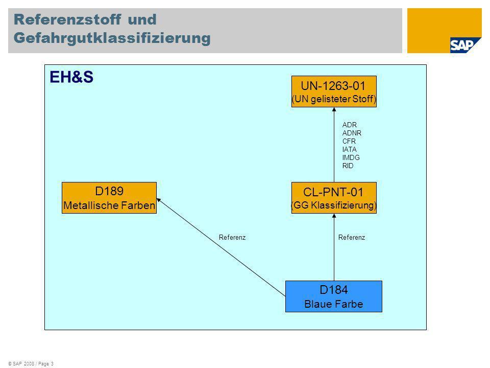 © SAP 2008 / Page 3 Referenzstoff und Gefahrgutklassifizierung EH&S D184 Blaue Farbe D189 Metallische Farben Referenz CL-PNT-01 (GG Klassifizierung) R