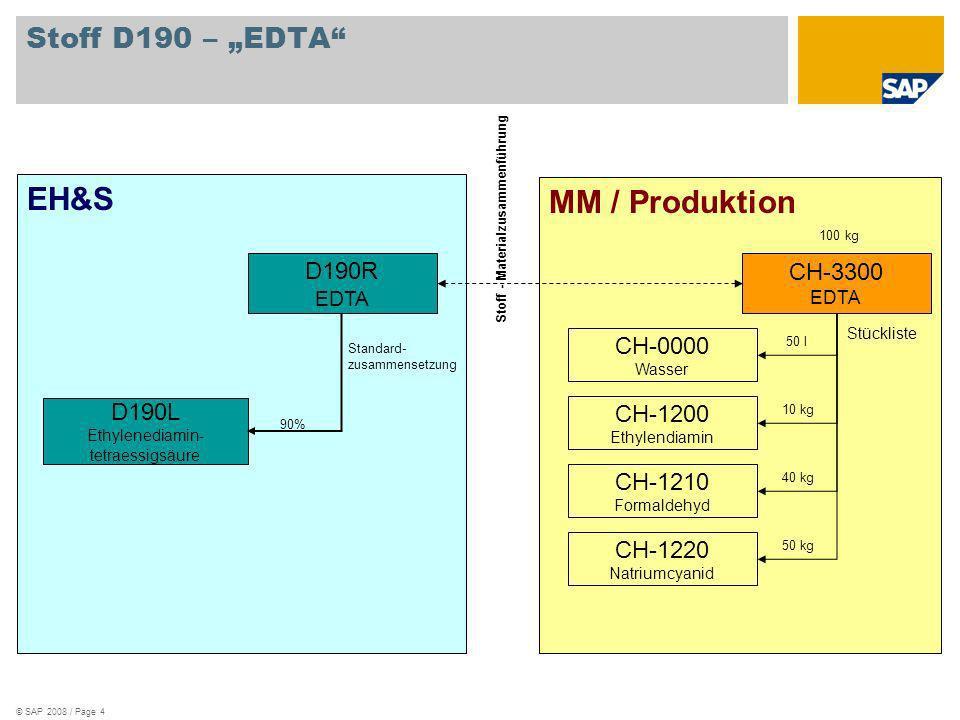 © SAP 2008 / Page 4 EH&S MM / Produktion CH-3300 EDTA CH-1200 Ethylendiamin CH-1210 Formaldehyd CH-1220 Natriumcyanid CH-0000 Wasser Stoff - Materialz