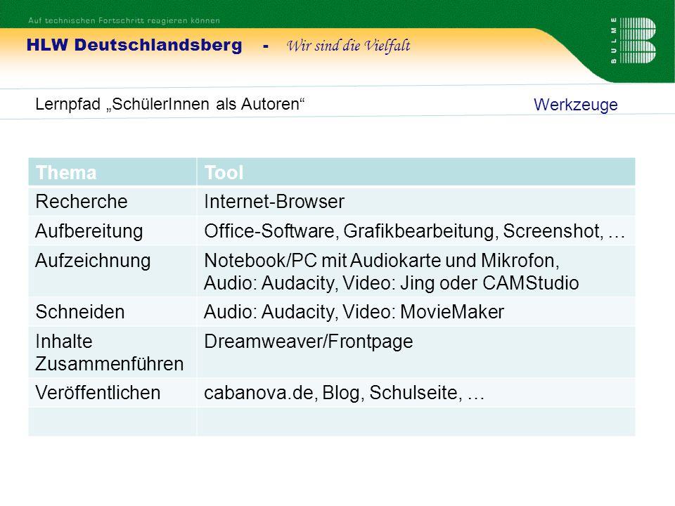 HLW Deutschlandsberg - Wir sind die Vielfalt Lernpfad SchülerInnen als Autoren Medienkompetenz des Lehrers sicherer Umgang mit dem Office-Paket sicherer Umgang mit Audio- und Videodateien incl.
