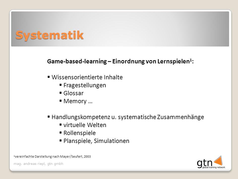mag. andreas riepl, gtn gmbh Systematik Game-based-learning – Einordnung von Lernspielen 1 : Wissensorientierte Inhalte Fragestellungen Glossar Memory
