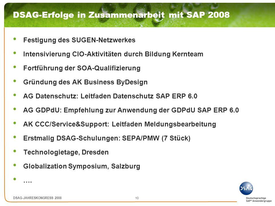 11 DSAG-JAHRESKONGRESS 2008 SAP ERP Die DSAG setzt sich ein für Kontinuierliche Weiterentwicklung über das Jahr 2010 hinaus Konkretisierung der Roadmap / proaktive Informationsvermittlung Wissensvermittlung zum Einspielen und zur Aktivierung von Enhancement Packages Entsprechender Investitionsschutz Nachvollziehbare Lizenzierung der Business Process Plattform DSAG-Erfolge Die DSAG hat sich erfolgreich für eine Verlängerung der Wartung von SAP ERP 6.0 bis März 2013 eingesetzt.