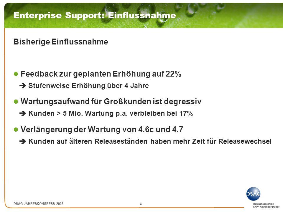 8 DSAG-JAHRESKONGRESS 2008 Enterprise Support: Einflussnahme Bisherige Einflussnahme Feedback zur geplanten Erhöhung auf 22% Stufenweise Erhöhung über