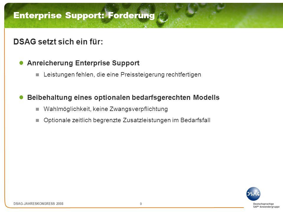 9 DSAG-JAHRESKONGRESS 2008 Enterprise Support: Forderung DSAG setzt sich ein für: Anreicherung Enterprise Support Leistungen fehlen, die eine Preisste