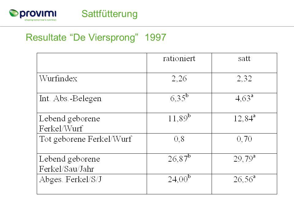 Flüssigfütterung: Quertrog-Fütterung Gleiche Probleme wie bei der Trippelfütterung kürzere Fresszeit höhere Wasseraufnahme, dadurch nasserer Boden und