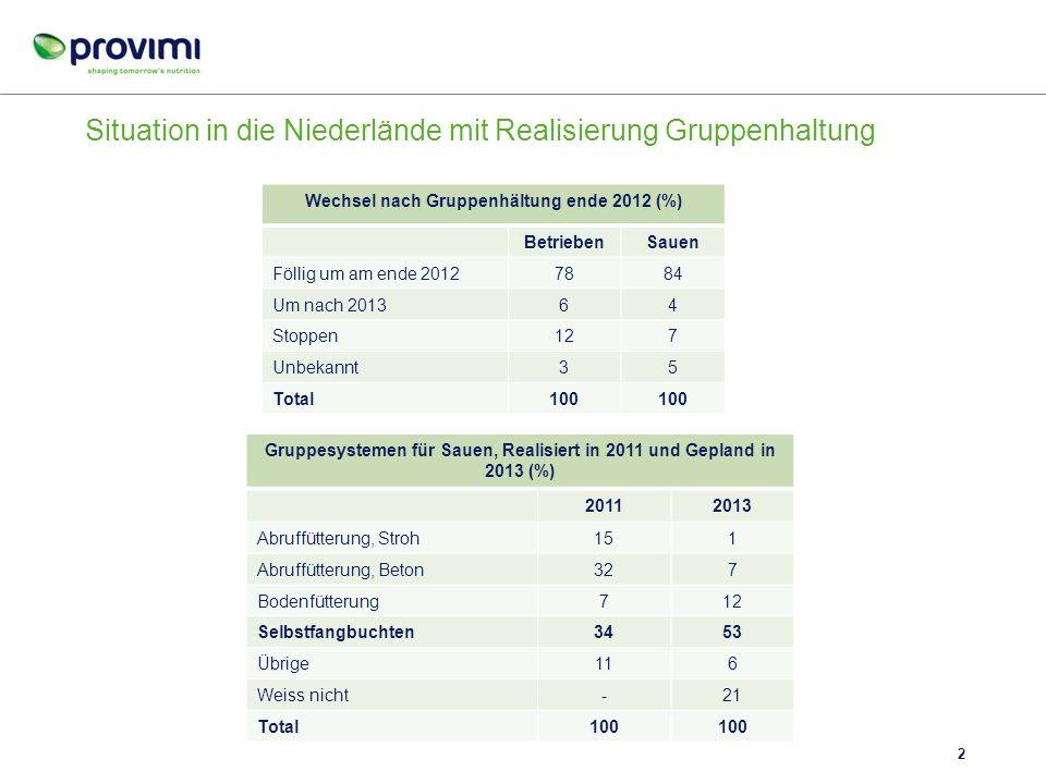 Unterschiedliche Sauengewichte: Durchschnittlicher Energieverbrauch im Tragebereich