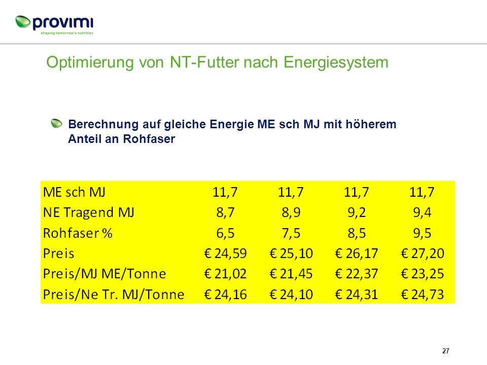 Energiegehalte verschiedener Energieträger, berechnet nach ME-Schätzformel und Nev tragend im Vergleich zu Gerste (100%) Optimiert auf ME sch MJ oder