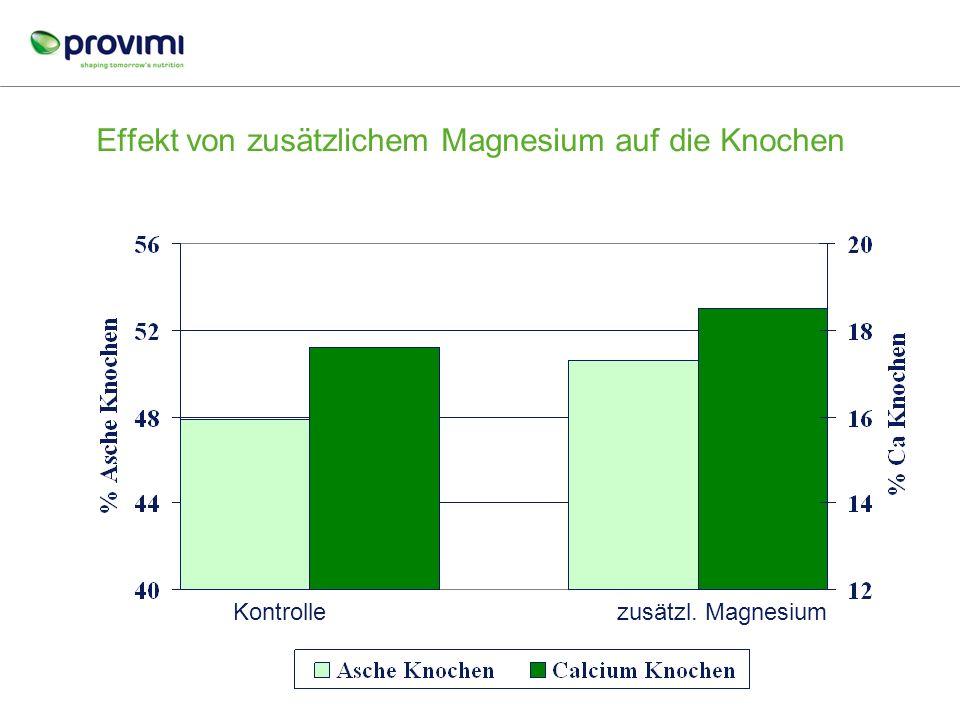 Elektrolytbilanz und Beinschwäche Effekt der Elektrolytenbilanz auf klinische Beinschwäche Quelle: Van der Wal, 1987