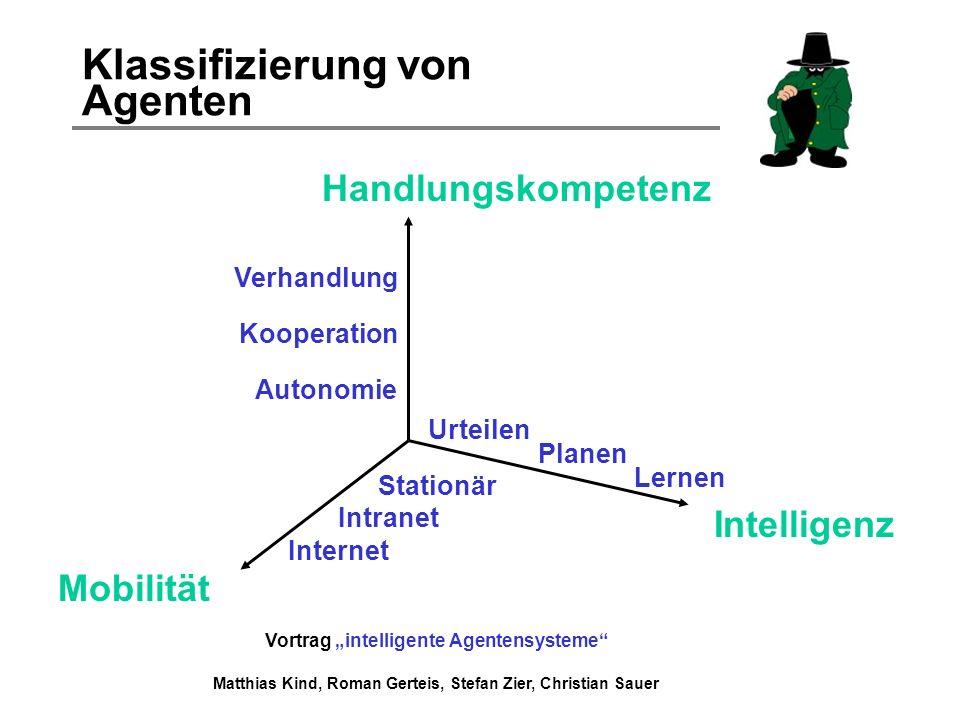 Vortrag intelligente Agentensysteme Matthias Kind, Roman Gerteis, Stefan Zier, Christian Sauer Klassifizierung von Agenten Mobilität Internet Intranet