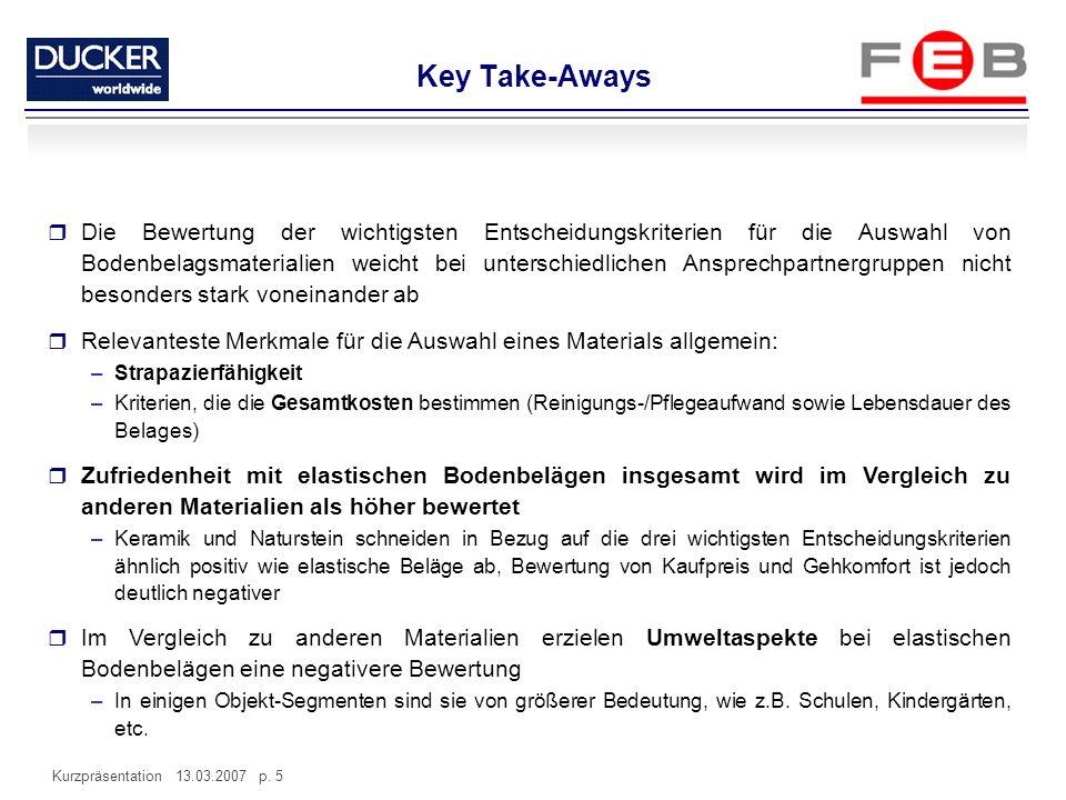 Kurzpräsentation 13.03.2007 p. 5 Key Take-Aways Die Bewertung der wichtigsten Entscheidungskriterien für die Auswahl von Bodenbelagsmaterialien weicht