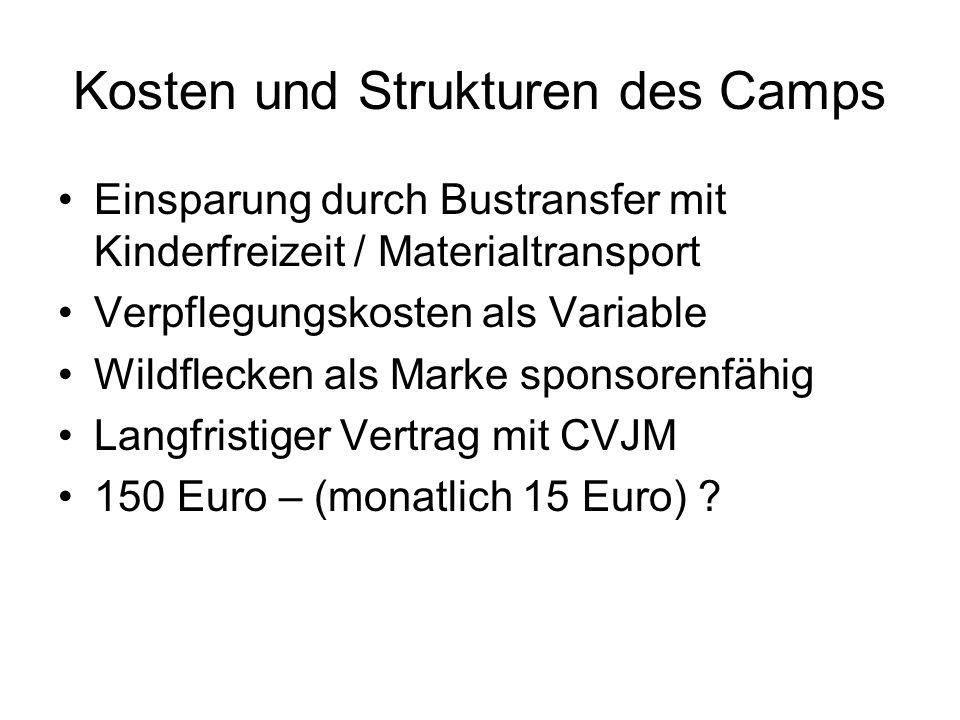 Kosten und Strukturen des Camps Einsparung durch Bustransfer mit Kinderfreizeit / Materialtransport Verpflegungskosten als Variable Wildflecken als Ma
