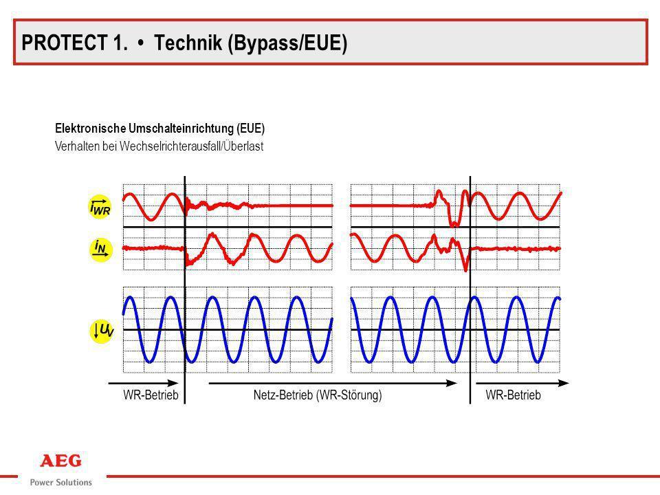 Elektronische Umschalteinrichtung (EUE) Verhalten bei Wechselrichterausfall/Überlast PROTECT 1. Technik (Bypass/EUE)