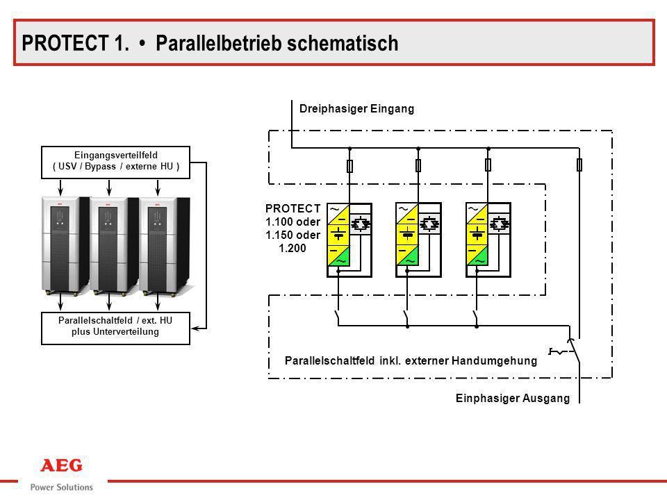 Parallelschaltfeld / ext. HU plus Unterverteilung Eingangsverteilfeld ( USV / Bypass / externe HU ) Dreiphasiger Eingang Einphasiger Ausgang PROTECT 1