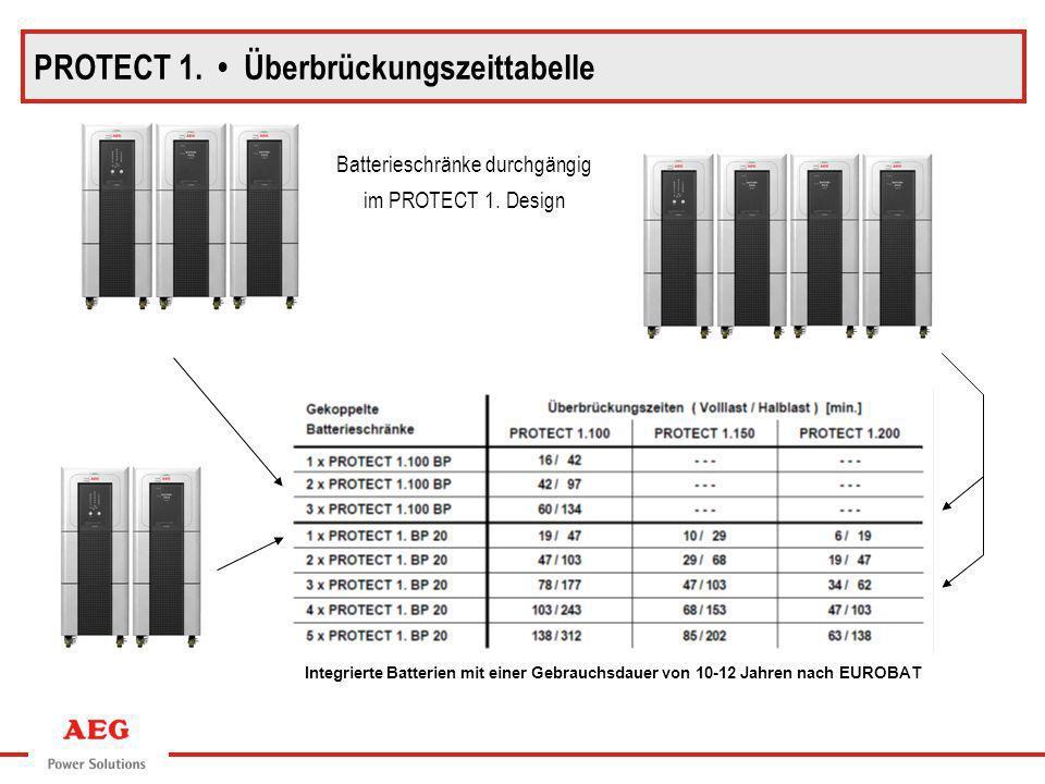 Batterieschränke durchgängig im PROTECT 1. Design Integrierte Batterien mit einer Gebrauchsdauer von 10-12 Jahren nach EUROBAT PROTECT 1. Überbrückung