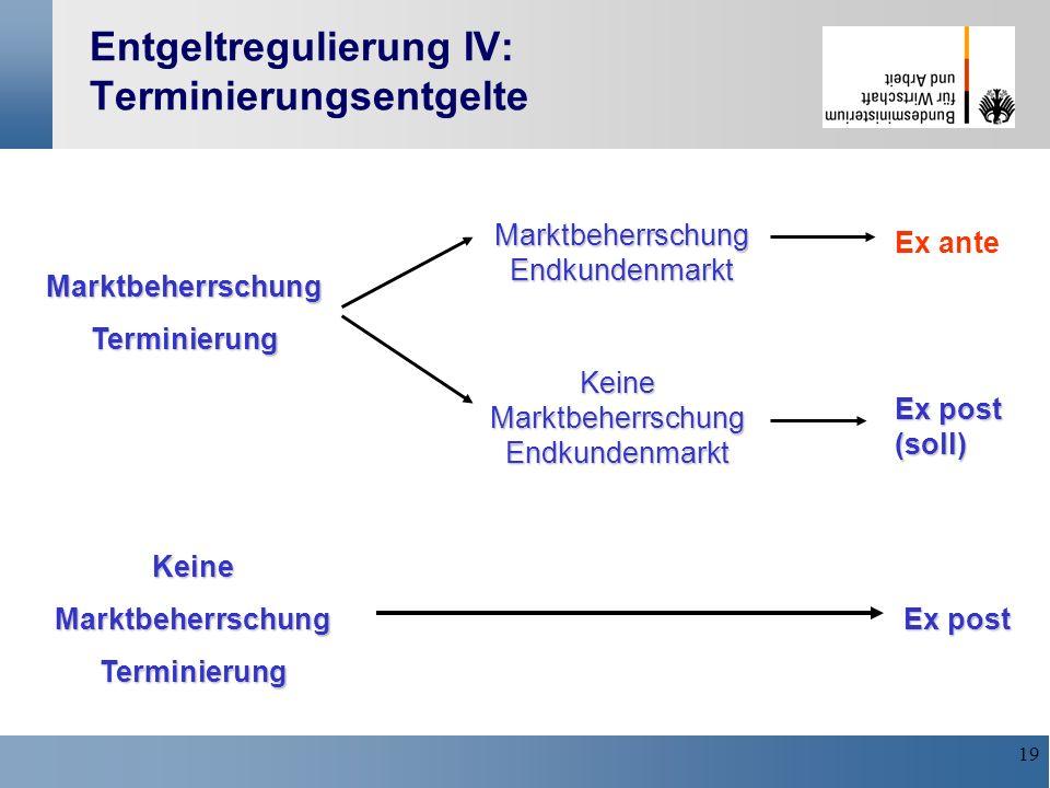 19 Entgeltregulierung IV: Terminierungsentgelte MarktbeherrschungTerminierung Marktbeherrschung Endkundenmarkt Ex ante Keine Marktbeherrschung Endkund